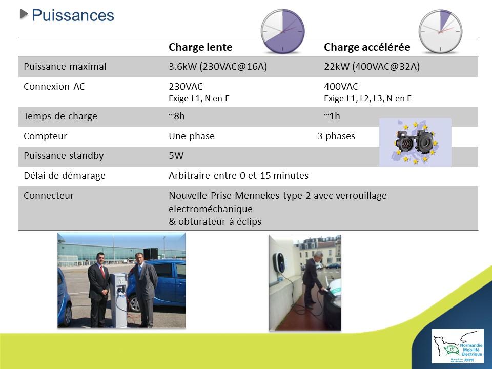 La recharge VE_village_electro_12