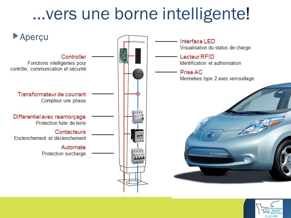 La recharge VE_village_electro_7