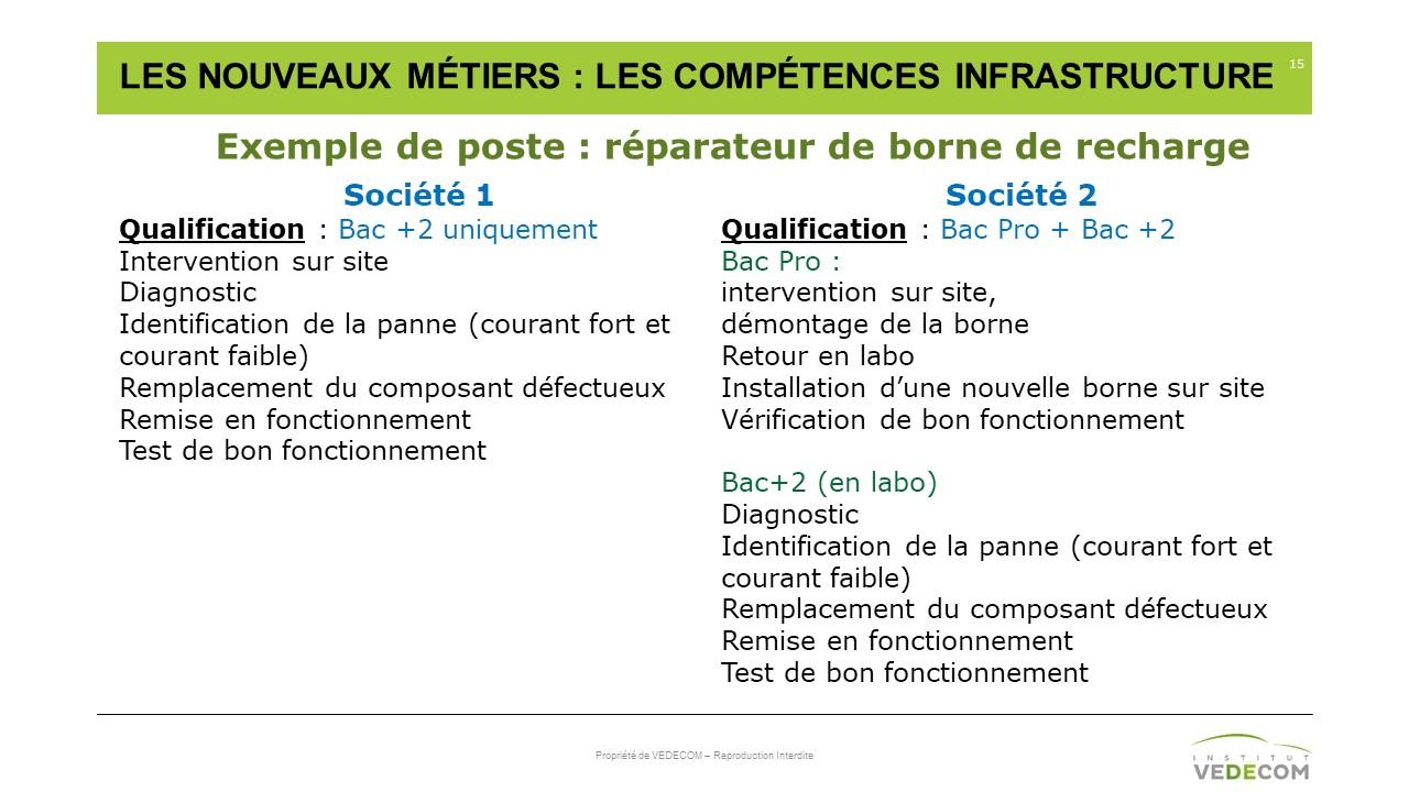 Presentation_nx_metiers_SE61_ Event_15_Juin_18_15