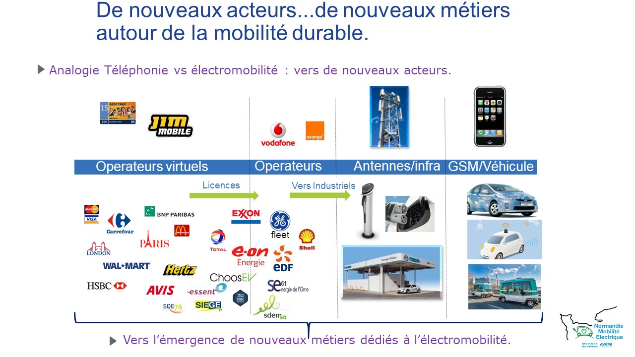 Presentation_nx_metiers_SE61_ Event_15_Juin_18_2