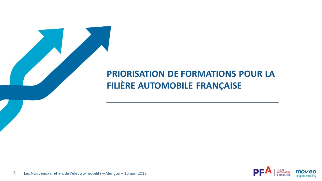 Presentation_nx_metiers_SE61_ Event_15_Juin_18_8
